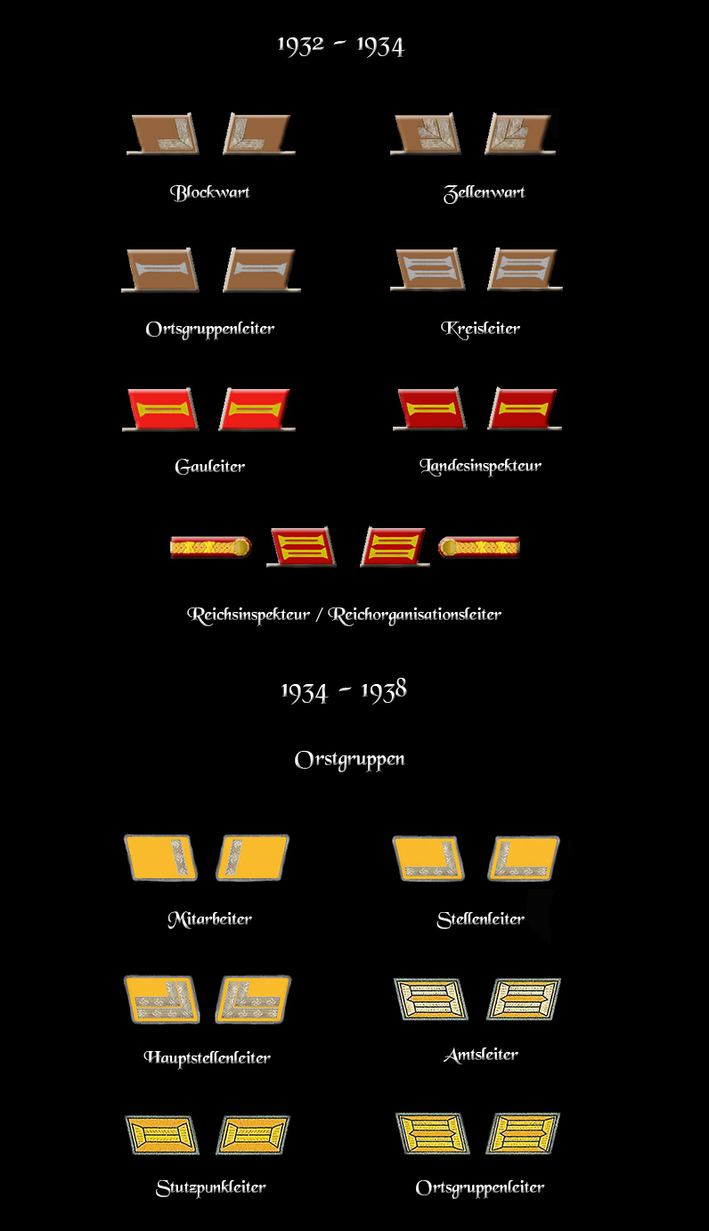 ranks and Insignia - NSDAP - 1932/1934